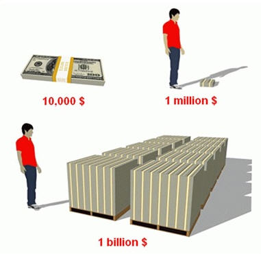 A billion doesn't look like much compared to a trillion...