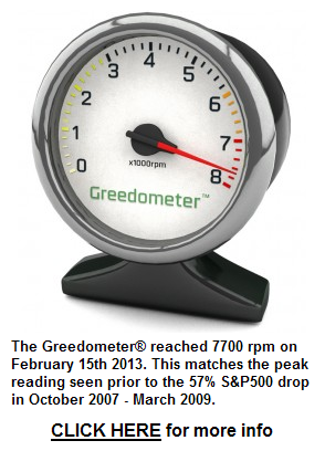 Watch the greedometer!