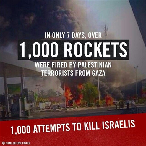 Rocket threat from Hamas