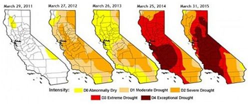 California drought worsening...