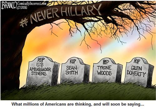 #Never Hillary