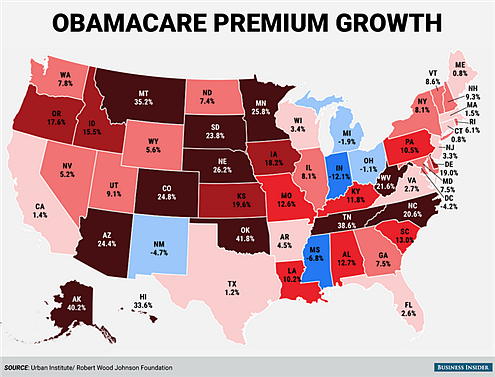 Healthcare rates still going thru the roof...