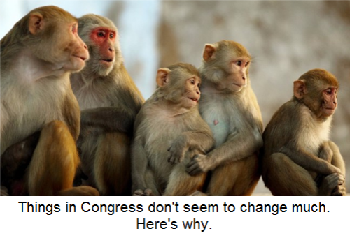 Why nothing ever changes in Congress.