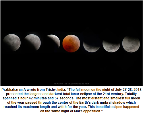 Blood moon eclipse of July 27, 2018