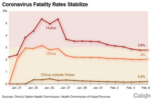 Coronavirus fatalities